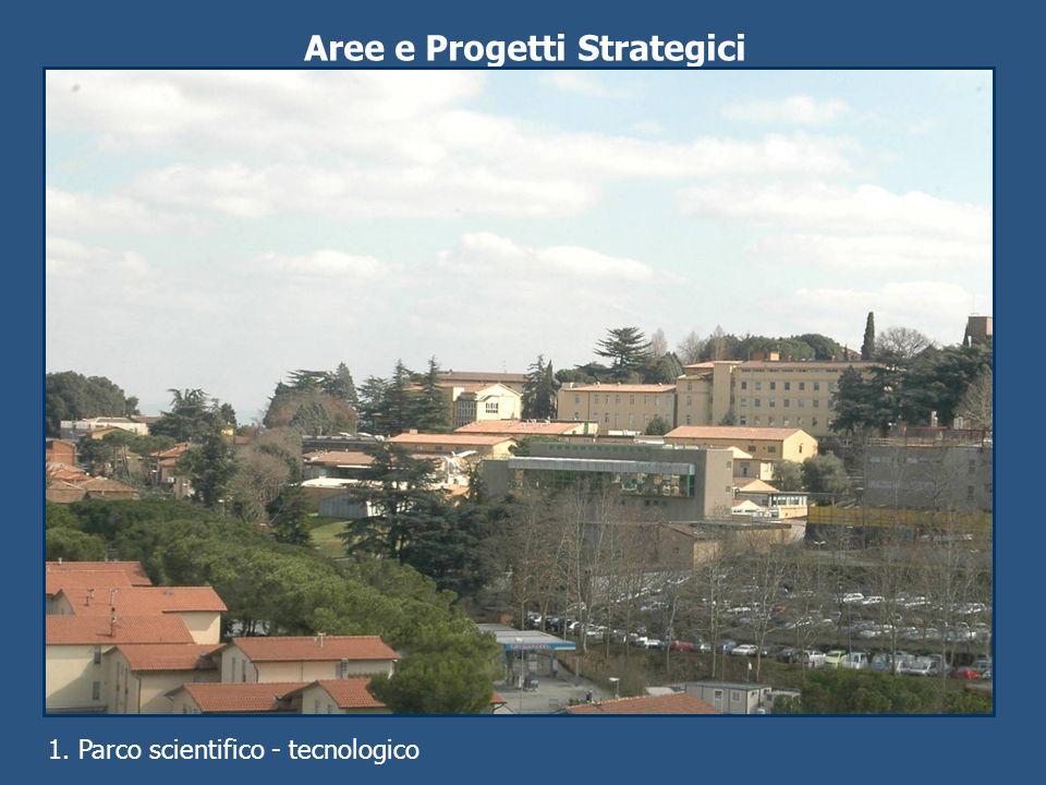 Aree e Progetti Strategici 1. Parco scientifico - tecnologico