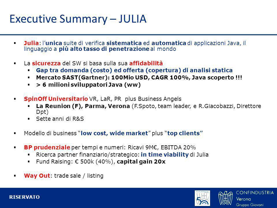 Julia: lunica suite di verifica sistematica ed automatica di applicazioni Java, il linguaggio a più alto tasso di penetrazione al mondo La sicurezza del SW si basa sulla sua affidabilità Gap tra domanda (costo) ed offerta (copertura) di analisi statica Mercato SAST(Gartner): 100Mio USD, CAGR 100%, Java scoperto !!.