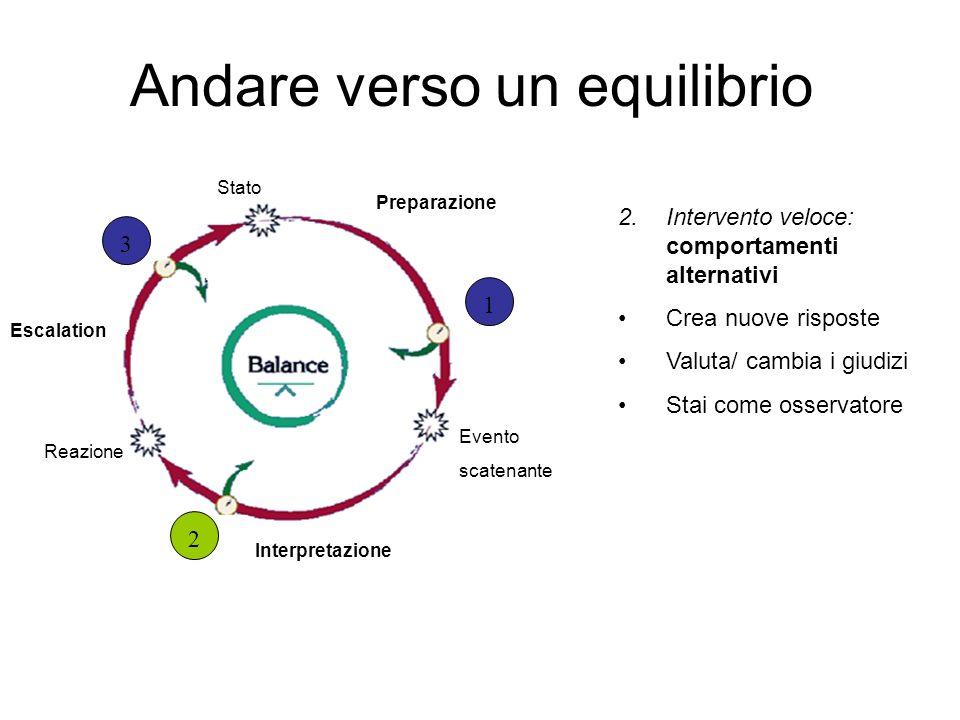 Andare verso un equilibrio 3 1 2 Preparazione Interpretazione Reazione Evento scatenante Escalation Stato 2. Intervento veloce: comportamenti alternat