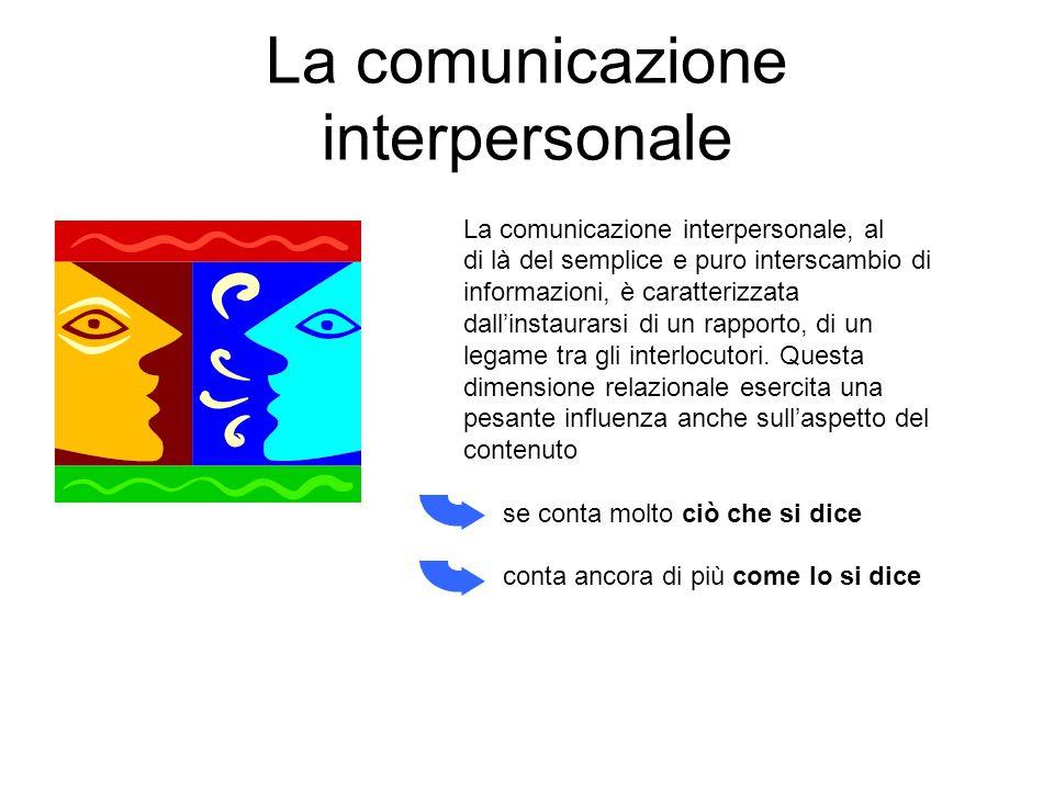 La comunicazione interpersonale La comunicazione interpersonale, al di là del semplice e puro interscambio di informazioni, è caratterizzata dallinsta