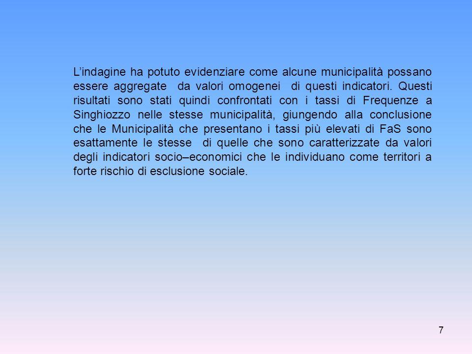 7 Lindagine ha potuto evidenziare come alcune municipalità possano essere aggregate da valori omogenei di questi indicatori. Questi risultati sono sta