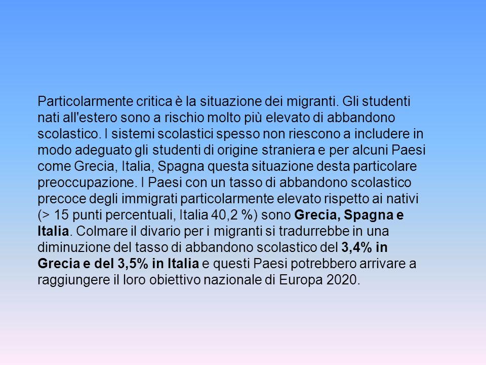 Particolarmente critica è la situazione dei migranti. Gli studenti nati all'estero sono a rischio molto più elevato di abbandono scolastico. I sistemi