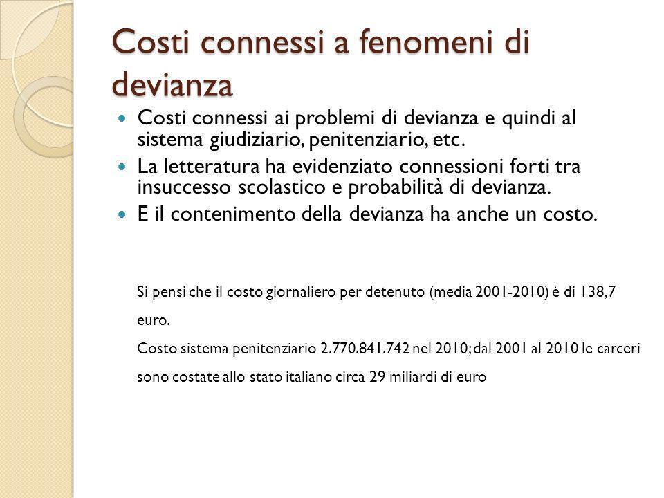 Costi connessi a fenomeni di devianza Costi connessi ai problemi di devianza e quindi al sistema giudiziario, penitenziario, etc.