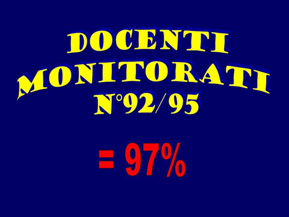 ALUNNI % 1.MANIFESTAZIONI, FESTE 20,76% 2. PIÙ VIAGGI E GITE 269,92% 3.