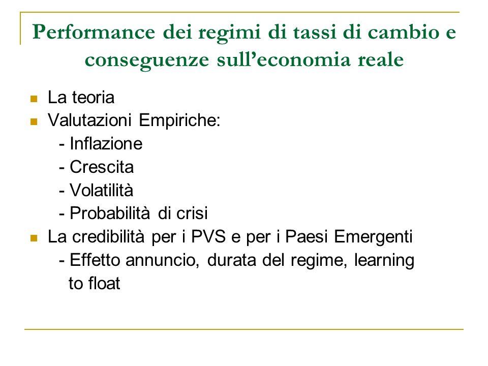 Performance dei regimi di tassi di cambio e conseguenze sulleconomia reale La teoria Valutazioni Empiriche: - Inflazione - Crescita - Volatilità - Pro