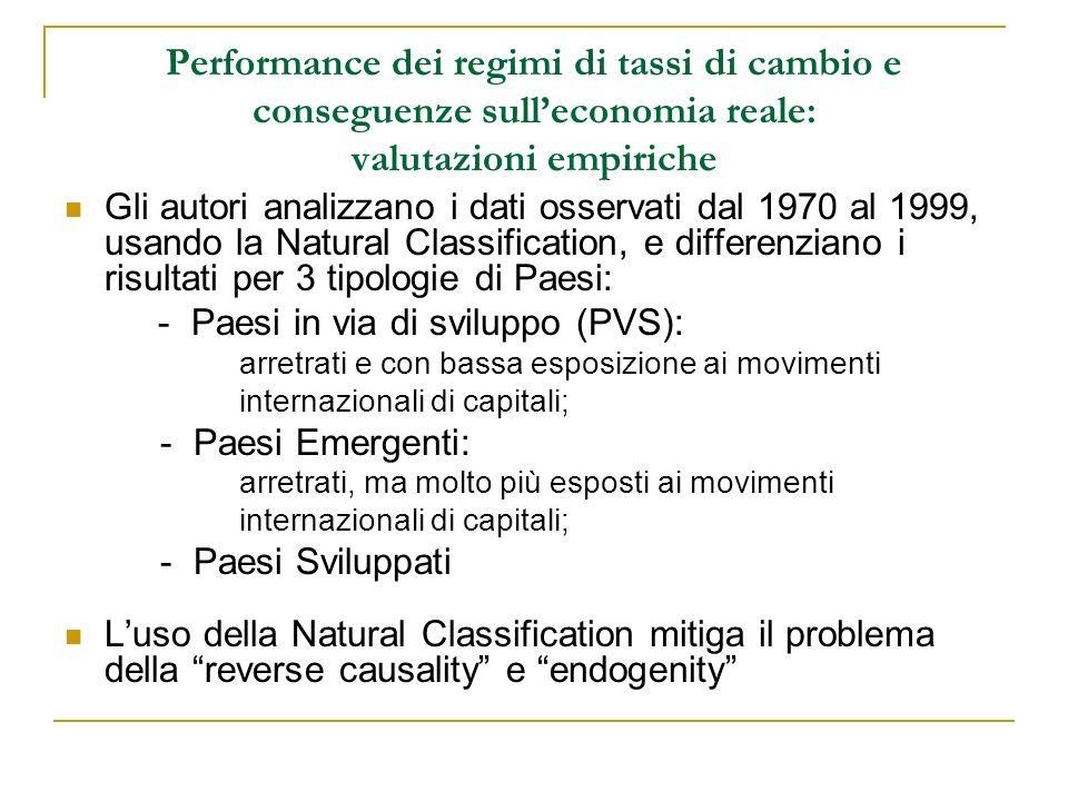 Performance dei regimi di tassi di cambio e conseguenze sulleconomia reale: valutazioni empiriche Gli autori analizzano i dati osservati dal 1970 al 1