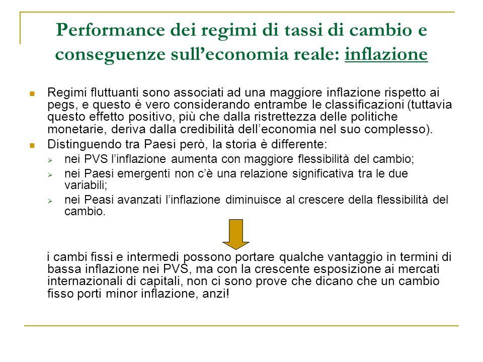 Performance dei regimi di tassi di cambio e conseguenze sulleconomia reale: inflazione Regimi fluttuanti sono associati ad una maggiore inflazione ris