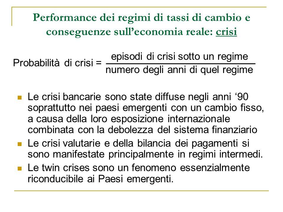 Performance dei regimi di tassi di cambio e conseguenze sulleconomia reale: crisi episodi di crisi sotto un regime numero degli anni di quel regime Le