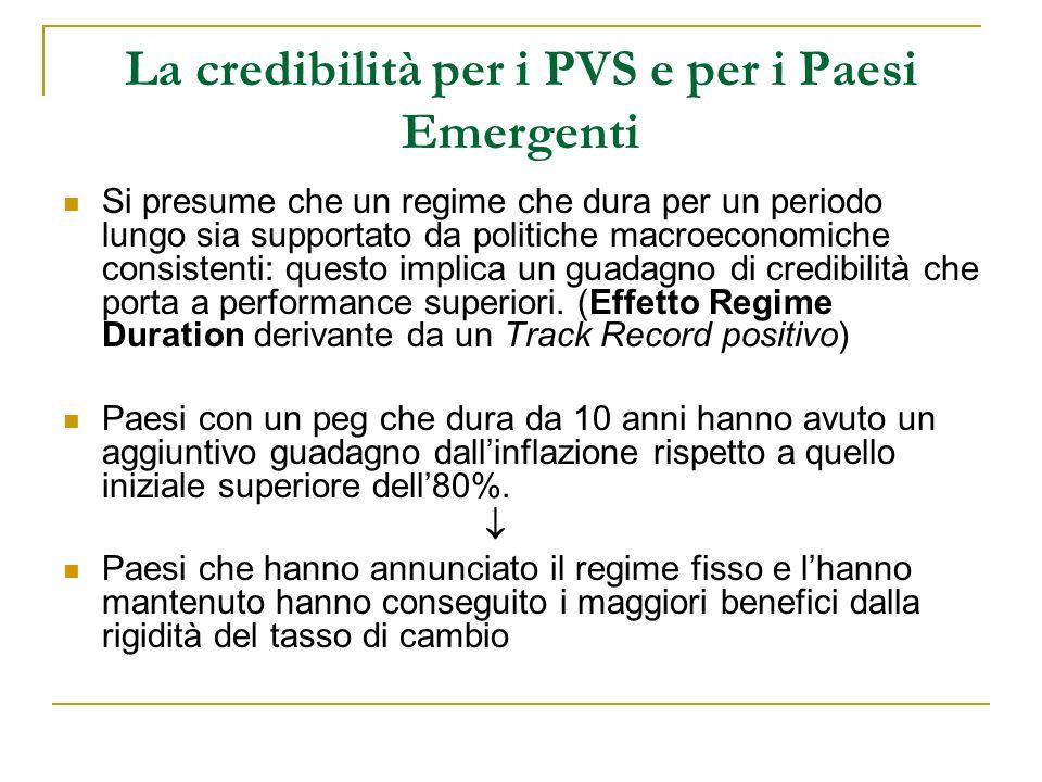 La credibilità per i PVS e per i Paesi Emergenti Si presume che un regime che dura per un periodo lungo sia supportato da politiche macroeconomiche consistenti: questo implica un guadagno di credibilità che porta a performance superiori.