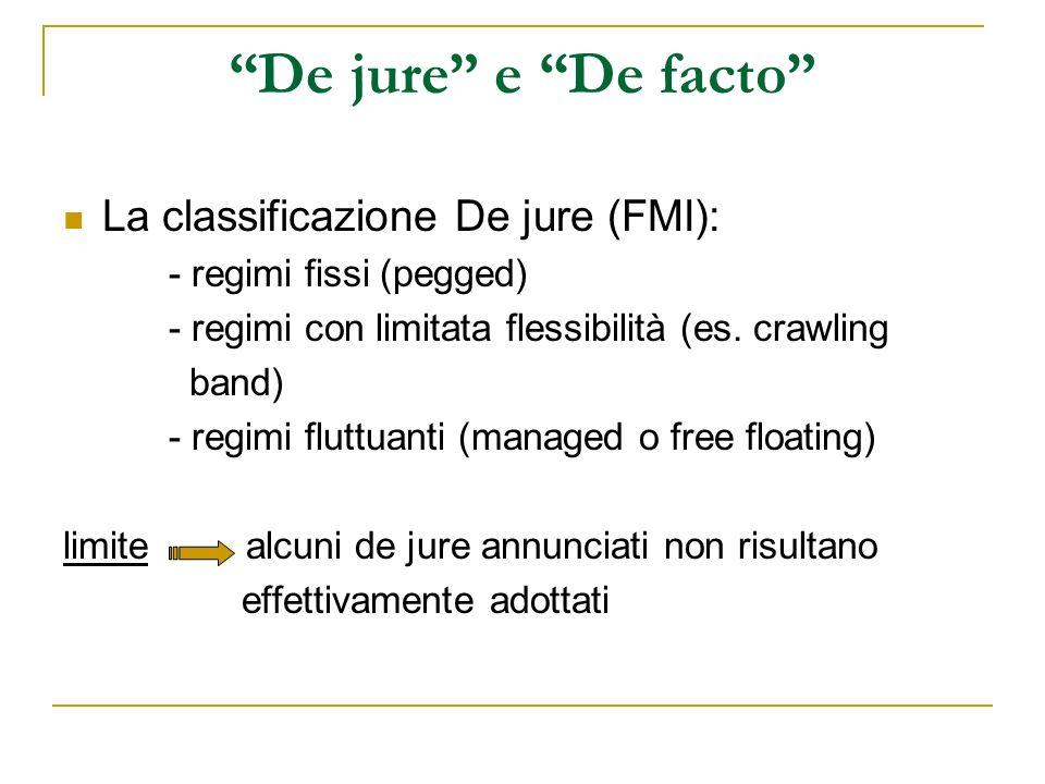 De jure e De facto La classificazione De jure (FMI): - regimi fissi (pegged) - regimi con limitata flessibilità (es.