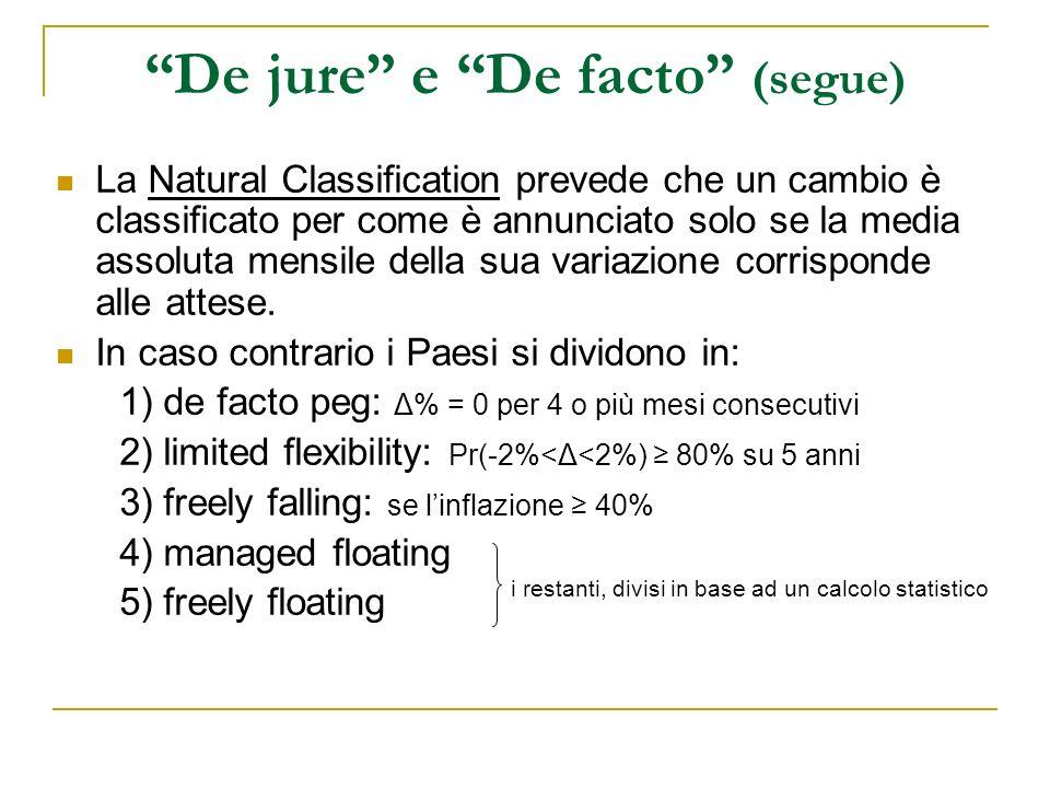 De jure e De facto (segue) La Natural Classification prevede che un cambio è classificato per come è annunciato solo se la media assoluta mensile dell