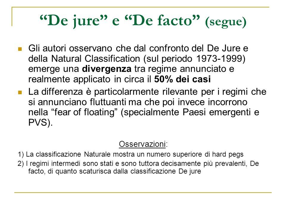 De jure e De facto (segue) Gli autori osservano che dal confronto del De Jure e della Natural Classification (sul periodo 1973-1999) emerge una diverg
