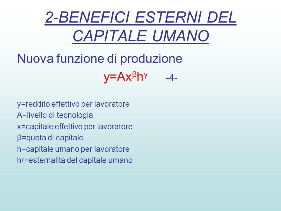 2-BENEFICI ESTERNI DEL CAPITALE UMANO Nuova funzione di produzione y=Ax β h γ -4- y=reddito effettivo per lavoratore A=livello di tecnologia x=capitale effettivo per lavoratore β=quota di capitale h=capitale umano per lavoratore h γ =esternalità del capitale umano