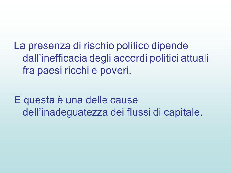 La presenza di rischio politico dipende dallinefficacia degli accordi politici attuali fra paesi ricchi e poveri.