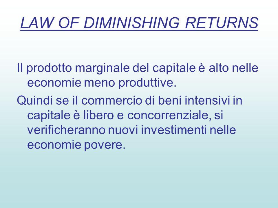 LAW OF DIMINISHING RETURNS Il prodotto marginale del capitale è alto nelle economie meno produttive.