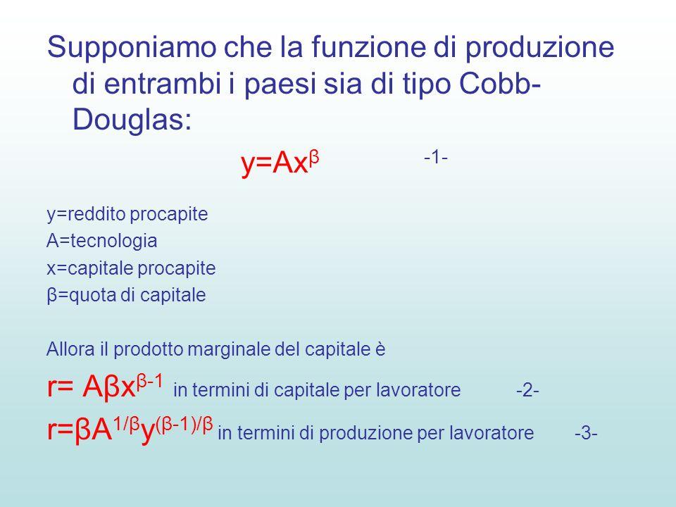 Supponiamo che la funzione di produzione di entrambi i paesi sia di tipo Cobb- Douglas: y=Ax β -1- y=reddito procapite A=tecnologia x=capitale procapite β=quota di capitale Allora il prodotto marginale del capitale è r= Aβx β-1 in termini di capitale per lavoratore -2- r=βA 1/β y (β-1)/β in termini di produzione per lavoratore -3-