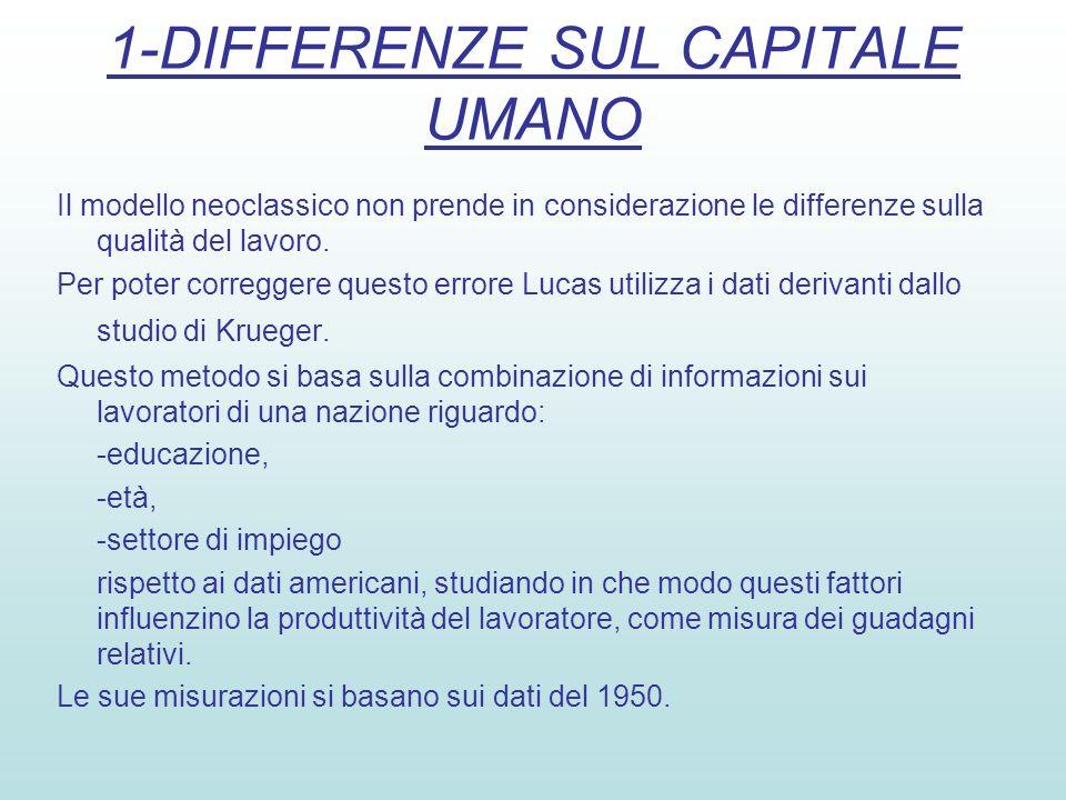 1-DIFFERENZE SUL CAPITALE UMANO Il modello neoclassico non prende in considerazione le differenze sulla qualità del lavoro.