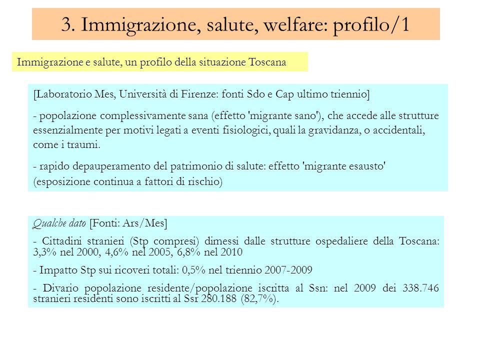 3. Immigrazione, salute, welfare: profilo/1 Immigrazione e salute, un profilo della situazione Toscana [Laboratorio Mes, Università di Firenze: fonti