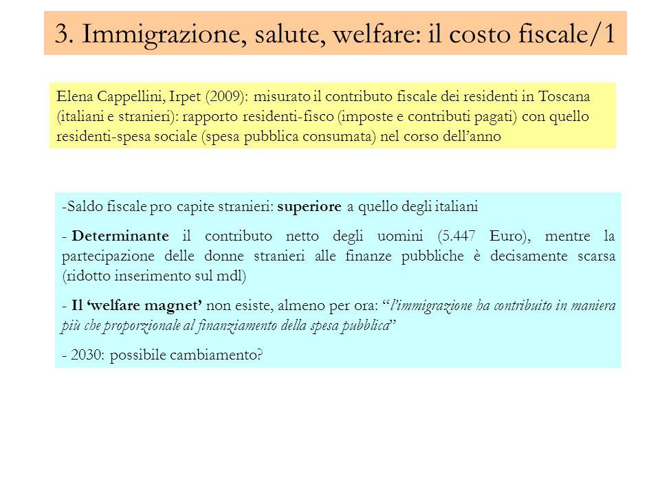 3. Immigrazione, salute, welfare: il costo fiscale/1 Elena Cappellini, Irpet (2009): misurato il contributo fiscale dei residenti in Toscana (italiani