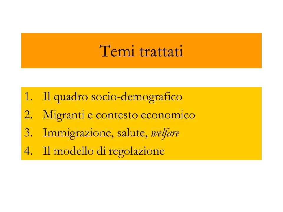 Temi trattati 1.Il quadro socio-demografico 2.Migranti e contesto economico 3.Immigrazione, salute, welfare 4.Il modello di regolazione
