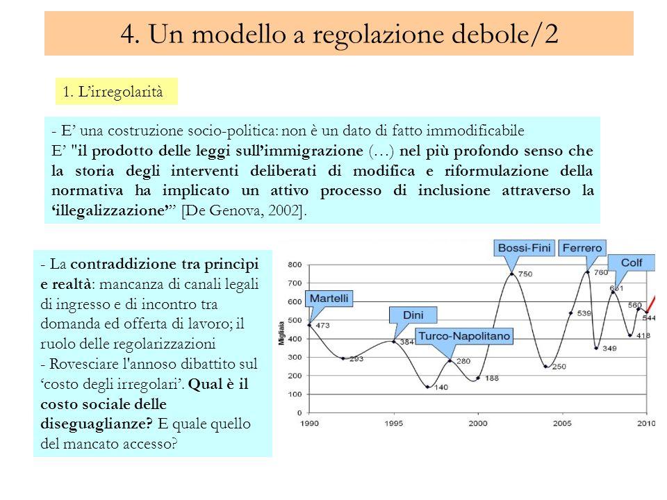 4. Un modello a regolazione debole/2 1. Lirregolarità - E una costruzione socio-politica: non è un dato di fatto immodificabile E