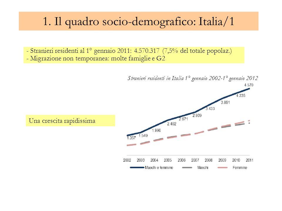 1. Il quadro socio-demografico: Italia/1 - Stranieri residenti al 1° gennaio 2011: 4.570.317 (7,5% del totale popolaz.) - Migrazione non temporanea: m