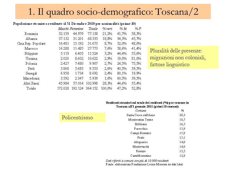 1. Il quadro socio-demografico: Toscana/2 Pluralità delle presenze: migrazioni non coloniali, fattore linguistico Policentrismo