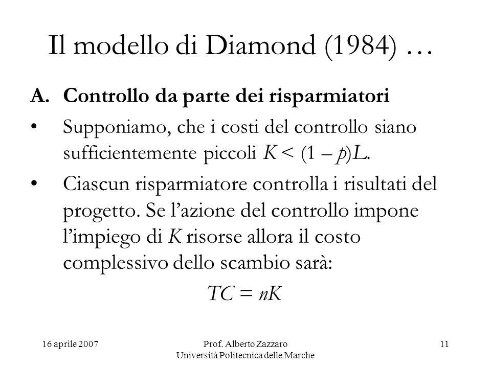 16 aprile 2007Prof. Alberto Zazzaro Università Politecnica delle Marche 11 Il modello di Diamond (1984) … A.Controllo da parte dei risparmiatori Suppo