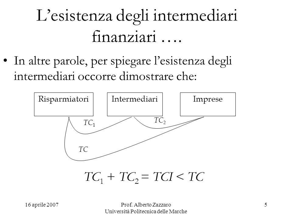 16 aprile 2007Prof. Alberto Zazzaro Università Politecnica delle Marche 5 Lesistenza degli intermediari finanziari …. In altre parole, per spiegare le
