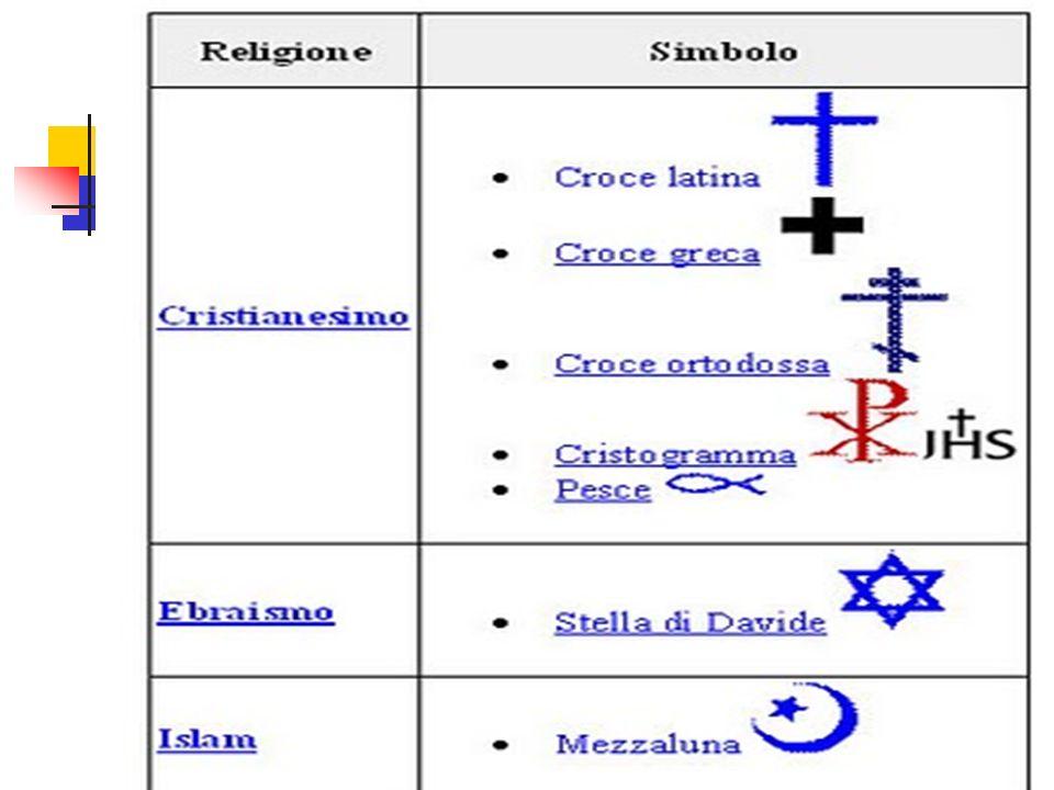 LA CROCE simbolo della crocifissione di Gesù, rappresenta il suo amore per lumanità e sintetizza, anche visivamente, il messaggio cristiano.