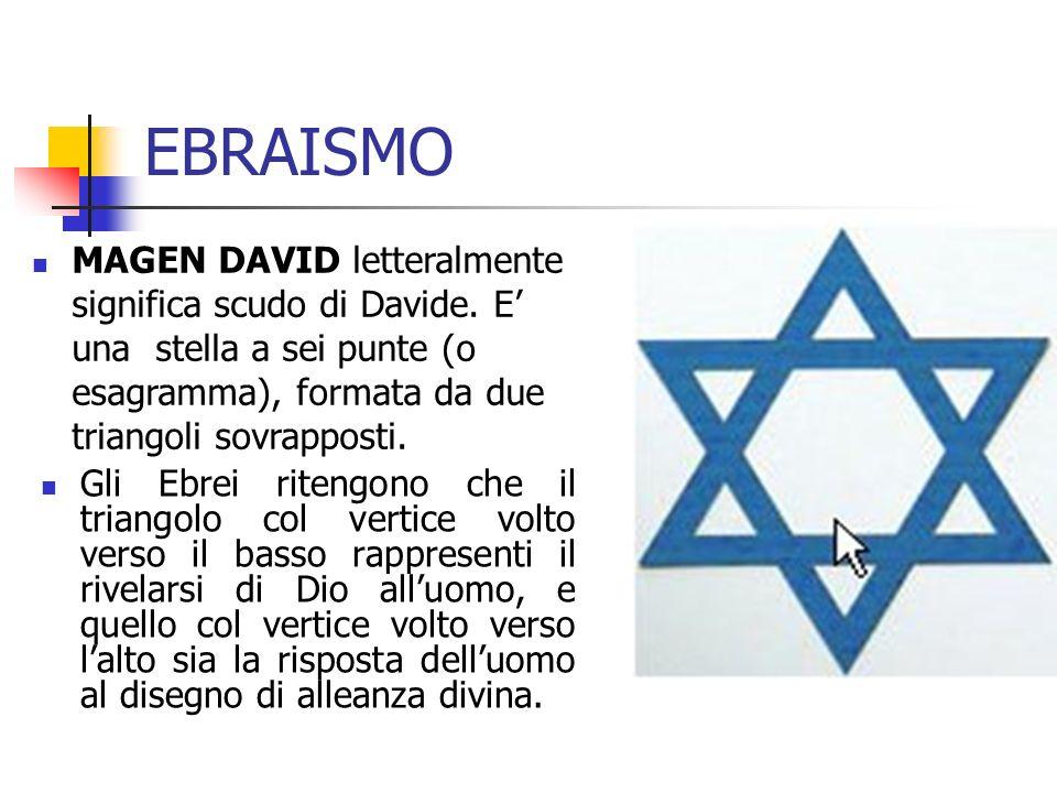 EBRAISMO MAGEN DAVID letteralmente significa scudo di Davide.