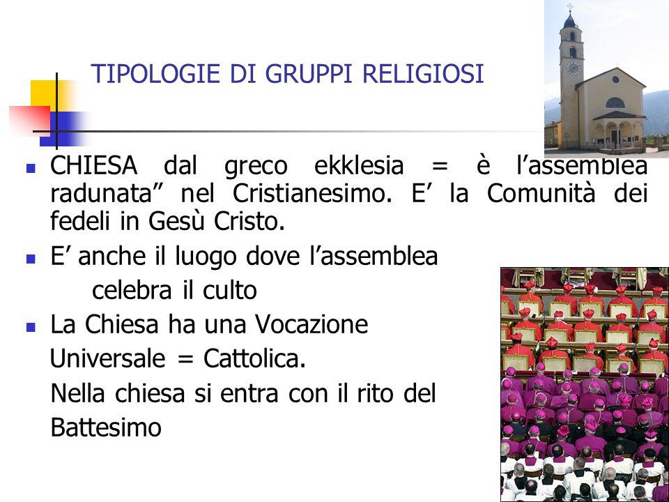 TIPOLOGIE DI GRUPPI RELIGIOSI CHIESA dal greco ekklesia = è lassemblea radunata nel Cristianesimo.