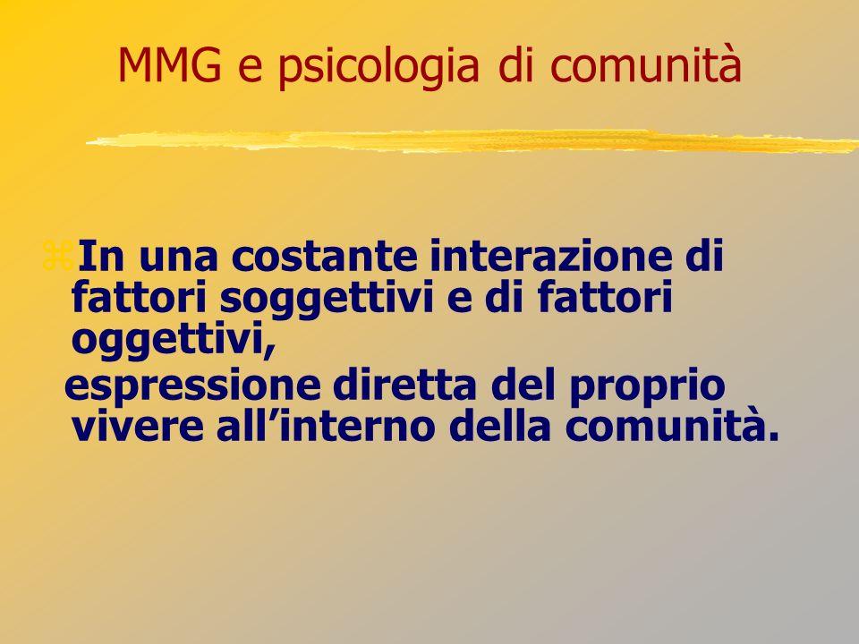 MMG e psicologia di comunità In una costante interazione di fattori soggettivi e di fattori oggettivi, espressione diretta del proprio vivere allinter