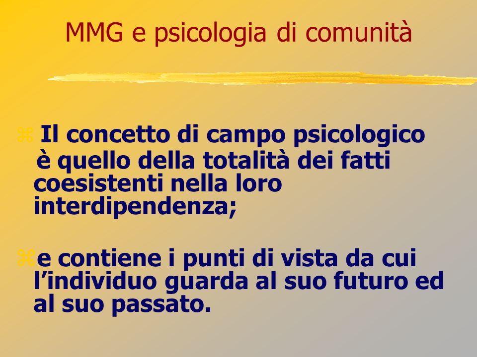 MMG e psicologia di comunità Il concetto di campo psicologico è quello della totalità dei fatti coesistenti nella loro interdipendenza; e contiene i p