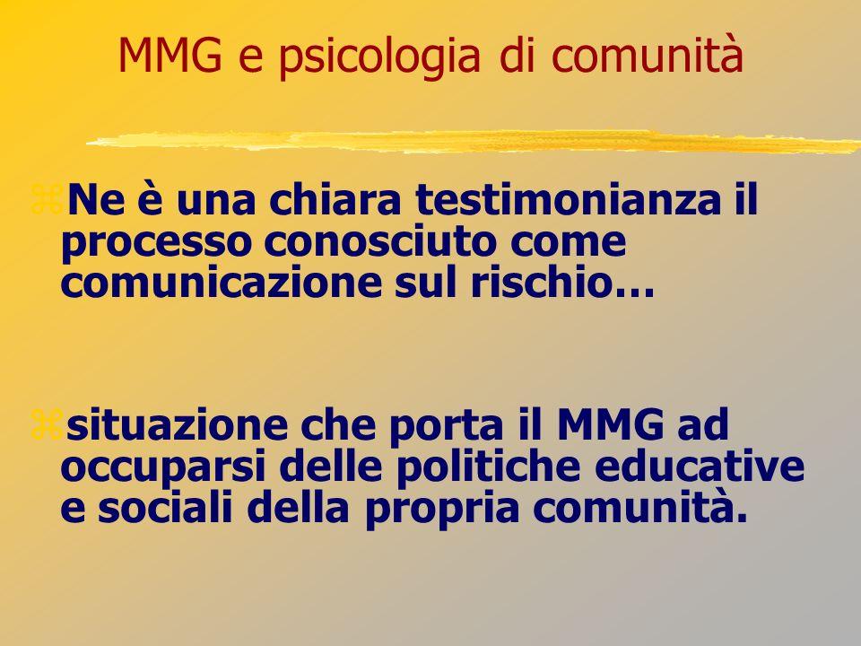 MMG e psicologia di comunità Ne è una chiara testimonianza il processo conosciuto come comunicazione sul rischio… situazione che porta il MMG ad occup