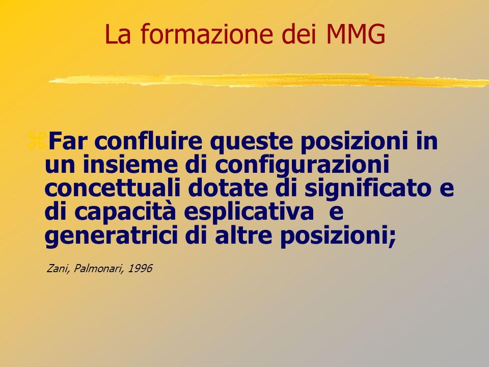 La formazione dei MMG Far confluire queste posizioni in un insieme di configurazioni concettuali dotate di significato e di capacità esplicativa e gen