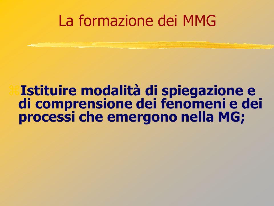 La formazione dei MMG Istituire modalità di spiegazione e di comprensione dei fenomeni e dei processi che emergono nella MG;