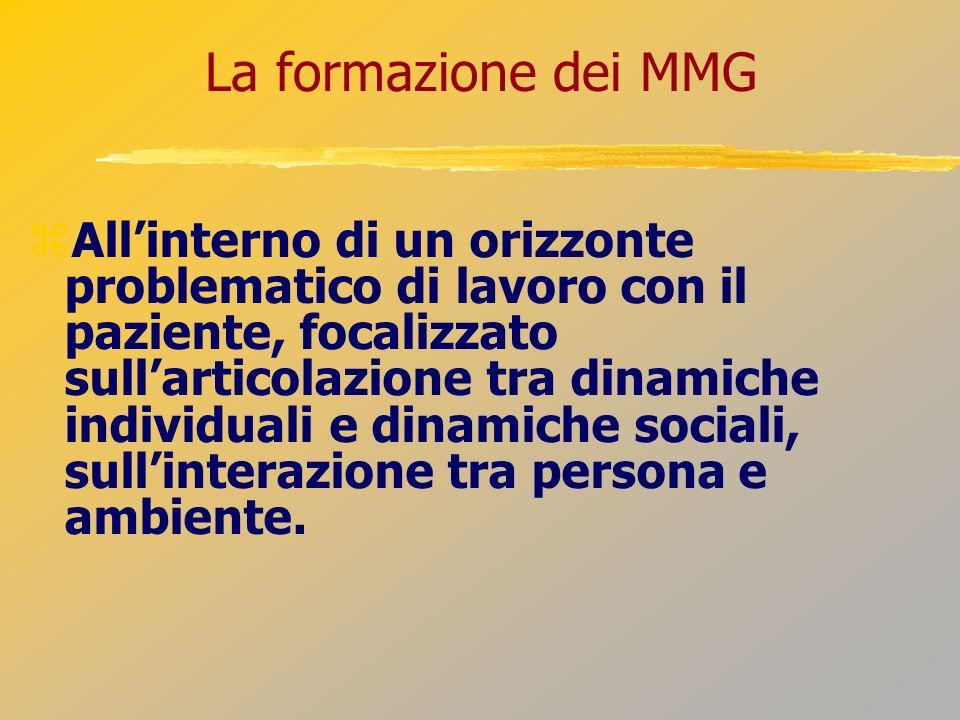 La formazione dei MMG Allinterno di un orizzonte problematico di lavoro con il paziente, focalizzato sullarticolazione tra dinamiche individuali e din