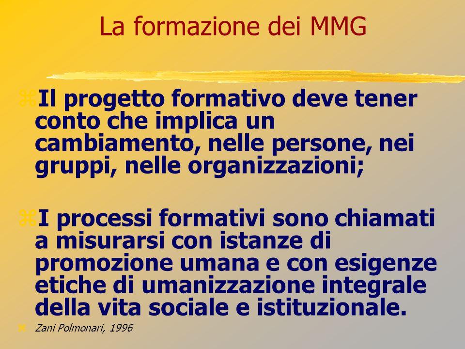 La formazione dei MMG Il progetto formativo deve tener conto che implica un cambiamento, nelle persone, nei gruppi, nelle organizzazioni; I processi f