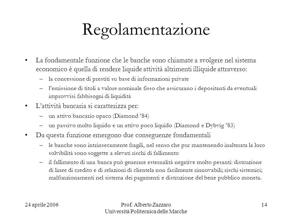 24 aprile 2006Prof. Alberto Zazzaro Università Politecnica delle Marche 14 Regolamentazione La fondamentale funzione che le banche sono chiamate a svo