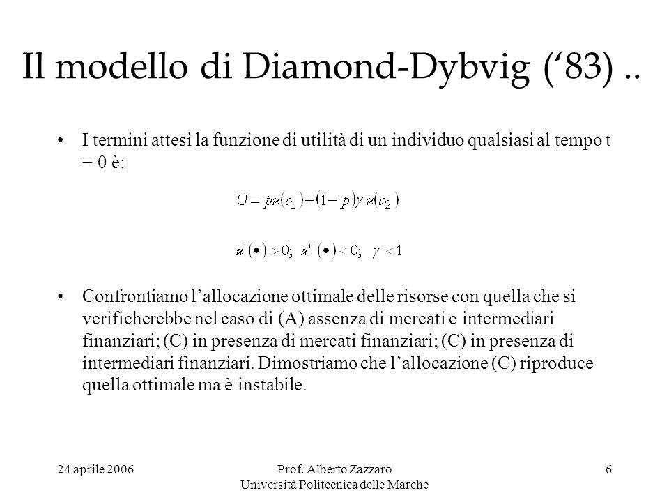 24 aprile 2006Prof. Alberto Zazzaro Università Politecnica delle Marche 6 Il modello di Diamond-Dybvig (83).. I termini attesi la funzione di utilità