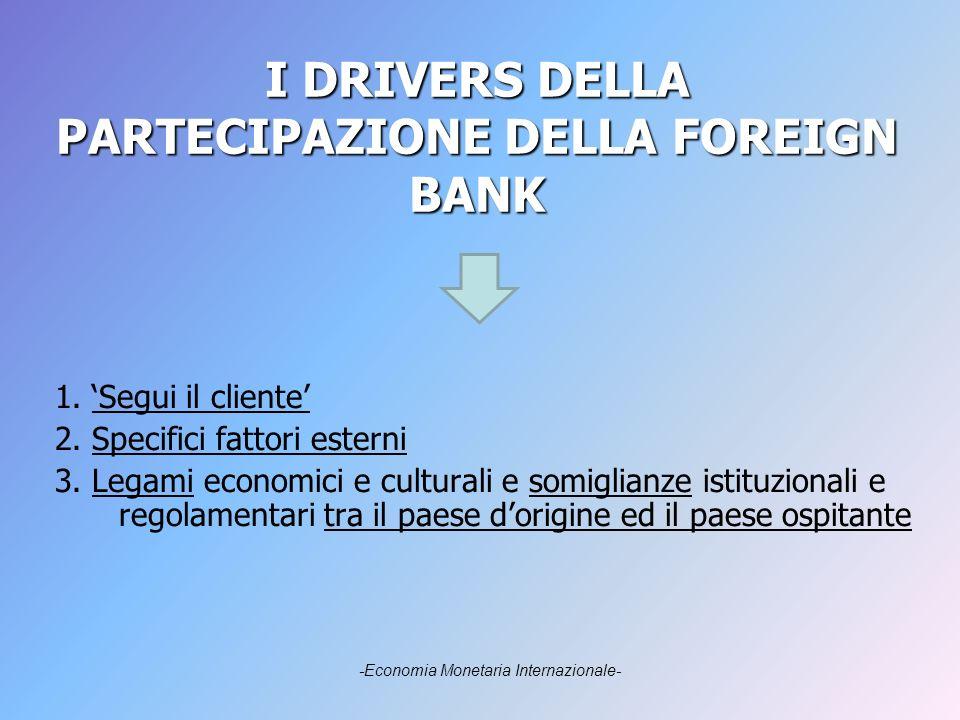 I DRIVERS DELLA PARTECIPAZIONE DELLA FOREIGN BANK 1.