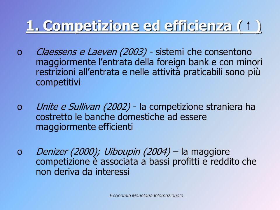 1. Competizione ed efficienza ( ) oClaessens e Laeven (2003) - sistemi che consentono maggiormente lentrata della foreign bank e con minori restrizion