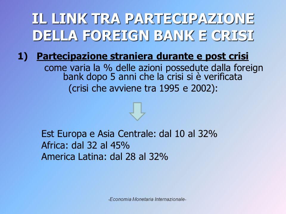 IL LINK TRA PARTECIPAZIONE DELLA FOREIGN BANK E CRISI 1)Partecipazione straniera durante e post crisi come varia la % delle azioni possedute dalla foreign bank dopo 5 anni che la crisi si è verificata (crisi che avviene tra 1995 e 2002): Est Europa e Asia Centrale: dal 10 al 32% Africa: dal 32 al 45% America Latina: dal 28 al 32% -Economia Monetaria Internazionale-