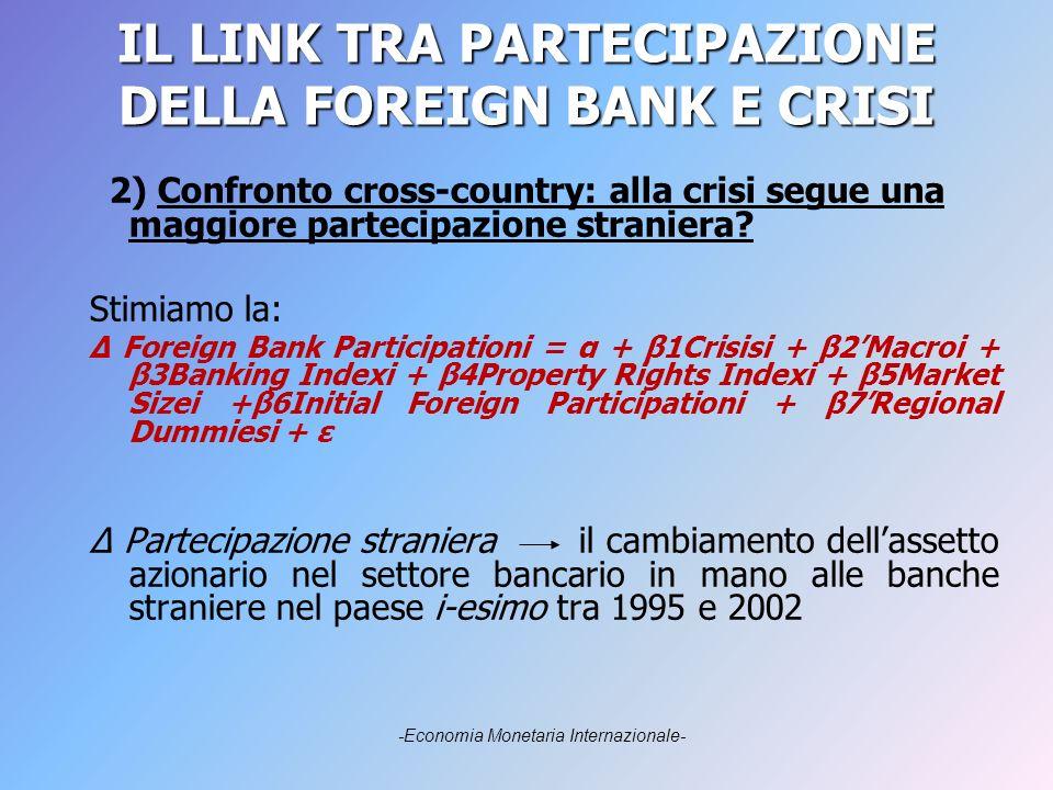 IL LINK TRA PARTECIPAZIONE DELLA FOREIGN BANK E CRISI 2) Confronto cross-country: alla crisi segue una maggiore partecipazione straniera.