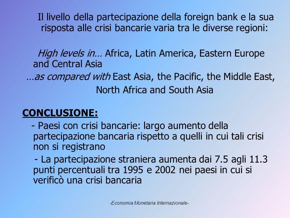 Il livello della partecipazione della foreign bank e la sua risposta alle crisi bancarie varia tra le diverse regioni: High levels in… Africa, Latin America, Eastern Europe and Central Asia …as compared with East Asia, the Pacific, the Middle East, North Africa and South Asia CONCLUSIONE: - Paesi con crisi bancarie: largo aumento della partecipazione bancaria rispetto a quelli in cui tali crisi non si registrano - La partecipazione straniera aumenta dai 7.5 agli 11.3 punti percentuali tra 1995 e 2002 nei paesi in cui si verificò una crisi bancaria -Economia Monetaria Internazionale-