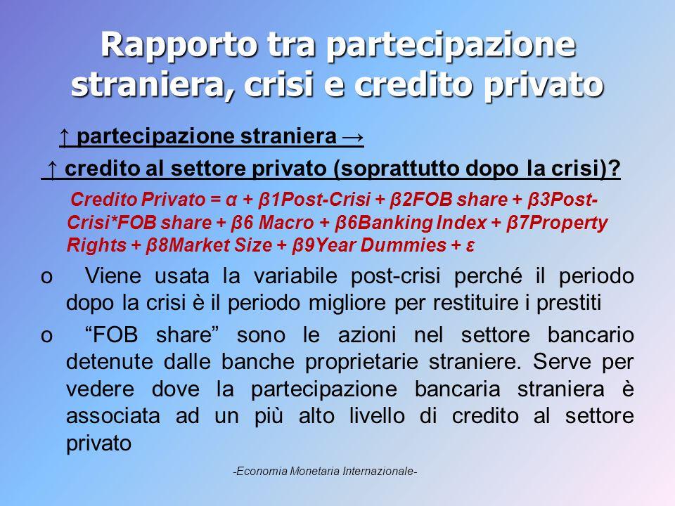 Rapporto tra partecipazione straniera, crisi e credito privato partecipazione straniera credito al settore privato (soprattutto dopo la crisi).