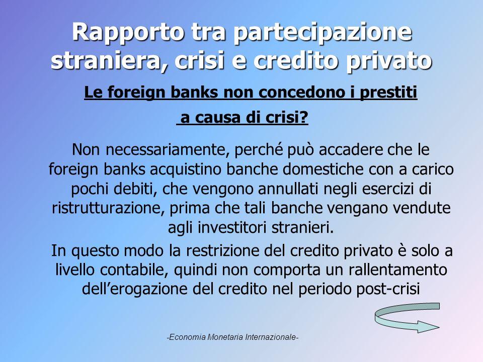Rapporto tra partecipazione straniera, crisi e credito privato Le foreign banks non concedono i prestiti a causa di crisi.
