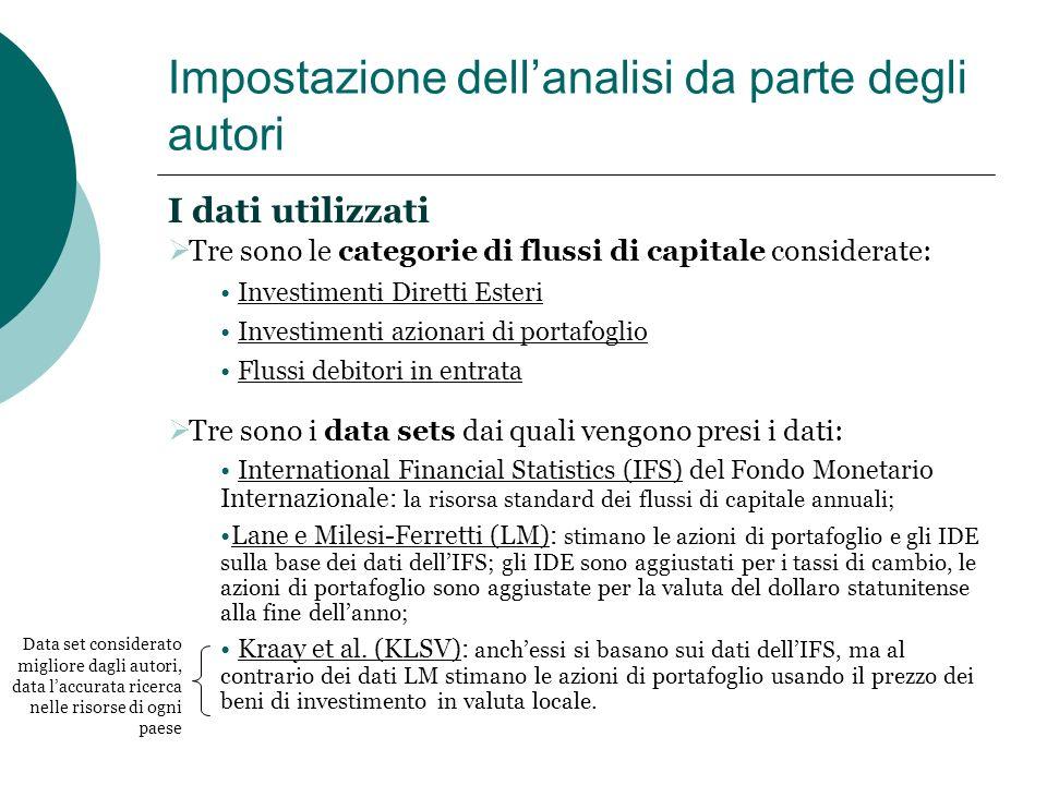 Impostazione dellanalisi da parte degli autori I dati utilizzati Tre sono le categorie di flussi di capitale considerate: Investimenti Diretti Esteri