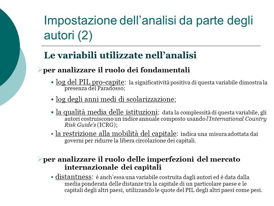 Impostazione dellanalisi da parte degli autori (2) Le variabili utilizzate nellanalisi per analizzare il ruolo dei fondamentali log del PIL pro-capite